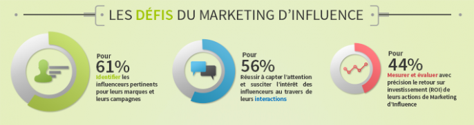 defi-marketing-influence-686x182