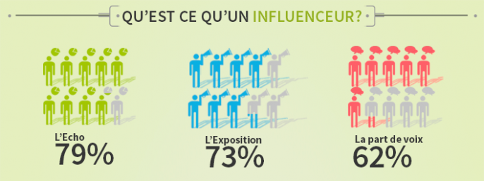 profil-influenceur-686x257