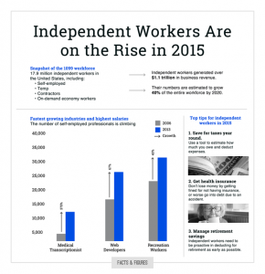 independent_workers_infographic