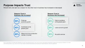 2016-edelman-trust-barometer-global-results-35-1024